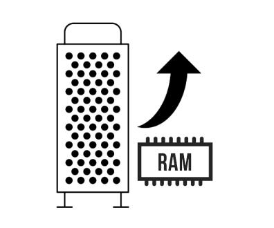 Macpro ram upgrade